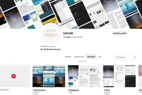 Come funziona Pinterest | Guida alla creazione dei Pin