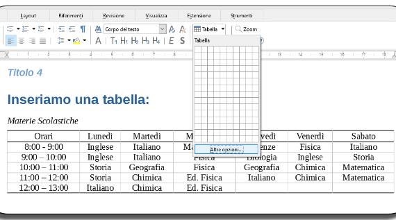 Creare e modificare le tabelle in LibreOffice
