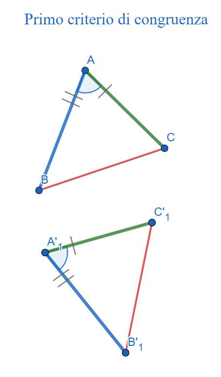 primo criterio di congruenza triangoli