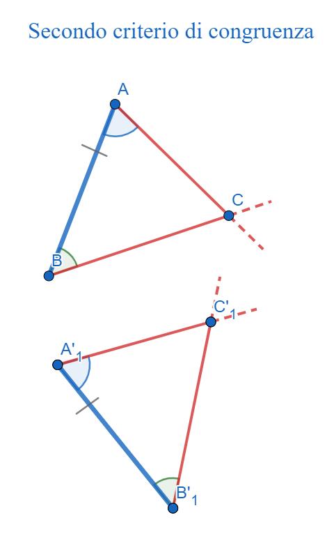 secondo criterio di congruenza triangoli
