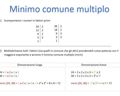 Il minimo comune multiplo (mcm)