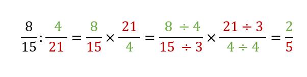 Divisione frazioni: esempio e passaggi