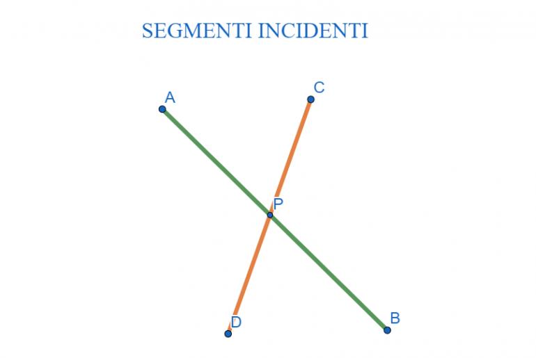 Segmenti incidenti
