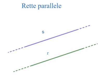 Rette parallele