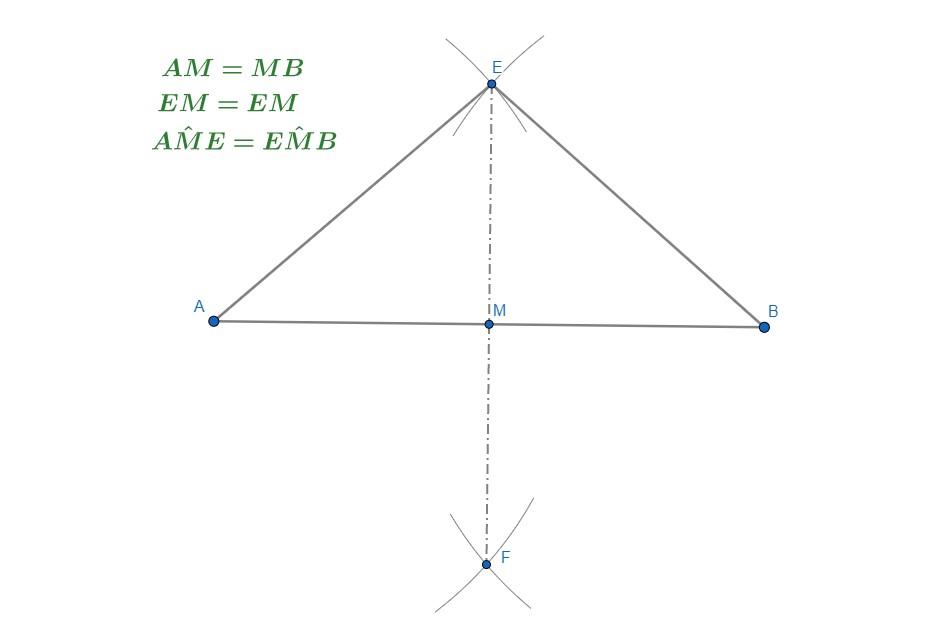 asse di un segmento, equidistanza