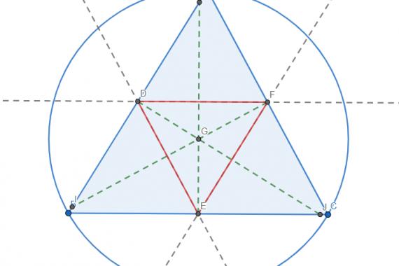 Il circocentro di un triangolo