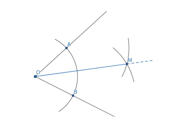 Come si disegna la bisettrice di un angolo.
