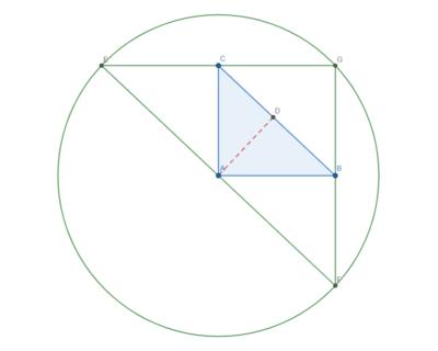 L'ortocentro di un triangolo rettangolo
