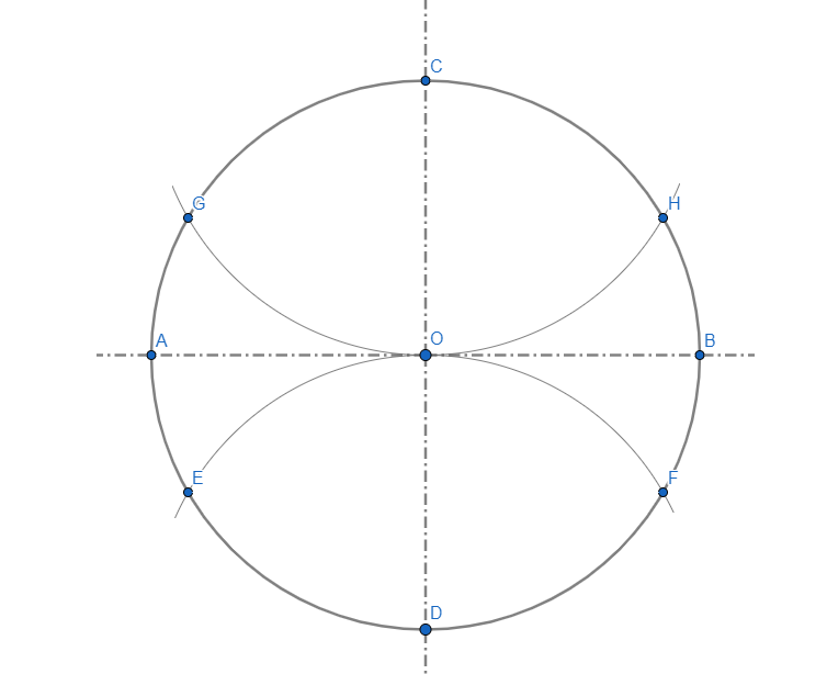 Circonferenza divisa in sei parti uguali