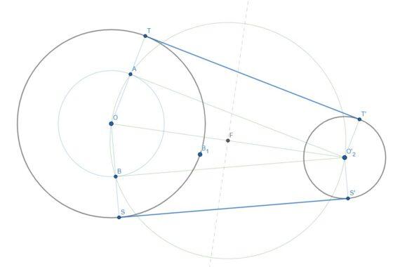 Tangenti esterne comuni a due circonferenze