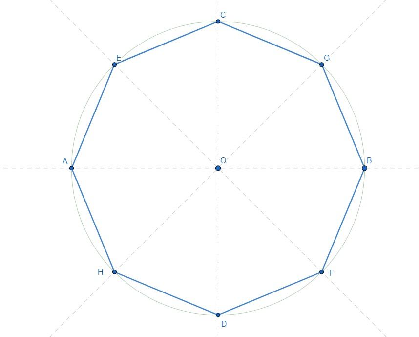 Ottagono regolare inscritto in una circonferenza.