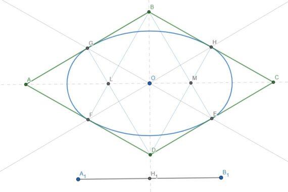 Ovale – Geometria e disegno tecnico