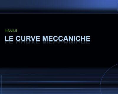 Le curve meccaniche (curve cicliche)