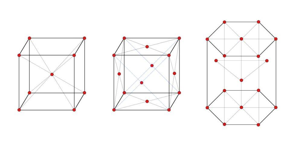 cella elementare cubica ed esagonale dei metalli. Ripetendosi formano il reticolo cristallino.
