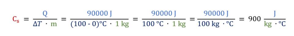 Calore specifico alluminio formula.