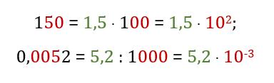 Esempio di notazione scientifica esponenziale