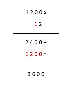 moltiplicazione in colonna