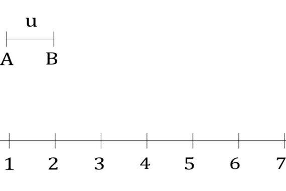 Le unità di misura