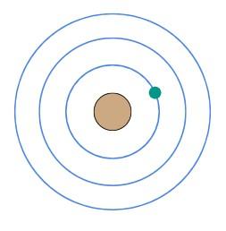 modello di bohr