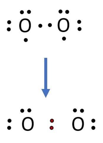 legame covalente ossigeno, formula di Lewis